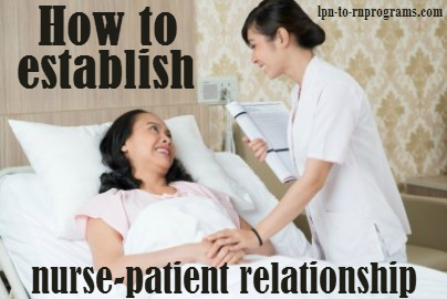 Nurse-Patient Relationship