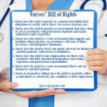 American Nurses Association – Nurses' Bill of Rights Explained